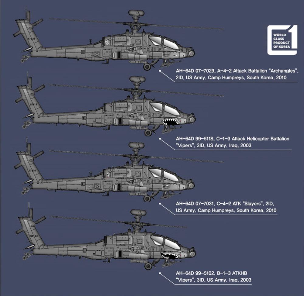 AH-64D アパッチ ブロック 2 初期型プラモデル(アカデミー1/72 AircraftsNo.12514)商品画像_2