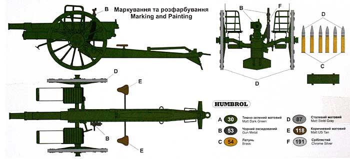 ロシア M1902型 76.2mm野砲 (無...