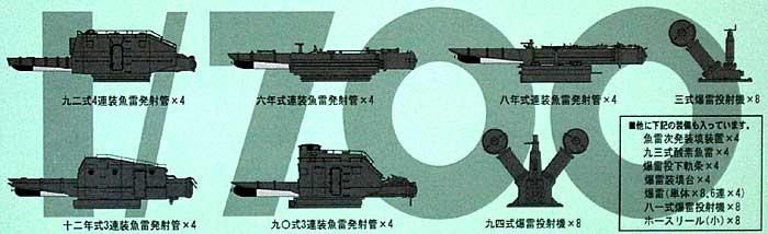 新WW2 日本海軍艦船装備セット (4)プラモデル(ピットロードスカイウェーブ NE シリーズNo.NE004)商品画像_1