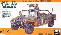 ハマー Mk.19 Mod3 40mm榴弾砲偵察車