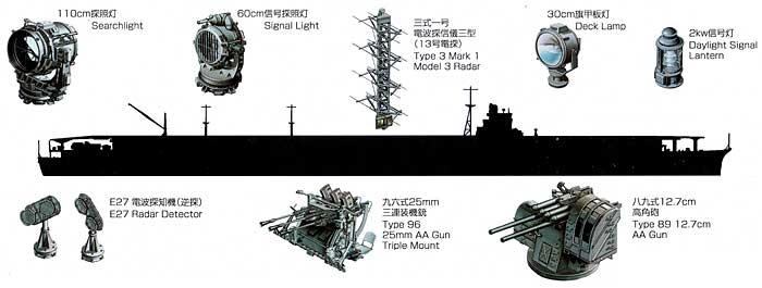 翔鶴型空母用セットプラモデル(ファインモールド1/700 ナノ・ドレッド シリーズNo.77906)商品画像_1