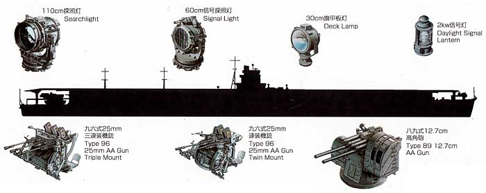 空母飛龍用セットプラモデル(ファインモールド1/700 ナノ・ドレッド シリーズNo.77907)商品画像_1