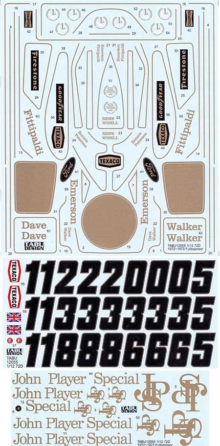ロータス 72D 1972-1973 フルスポンサーデカールデカール(タブデザイン1/12 デカールNo.TABU-12055)商品画像
