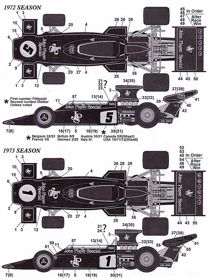 ロータス 72D 1972-1973 フルスポンサーデカールデカール(タブデザイン1/12 デカールNo.TABU-12055)商品画像_1