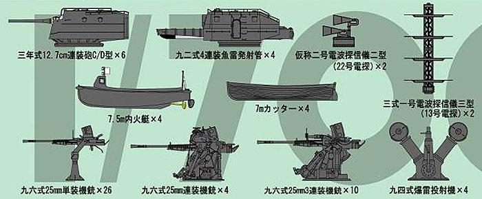 新WW2 日本海軍艦船装備セット (5)プラモデル(ピットロードスカイウェーブ NE シリーズNo.NE005)商品画像_1
