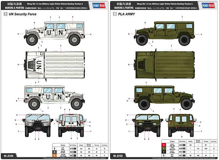 中国陸軍汎用車 猛士 ハードトップ Aプラモデル(ホビーボス1/35 ファイティングビークル シリーズNo.82468)商品画像_2