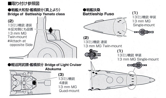 九三式 13mm機銃セットプラモデル(ファインモールド1/700 ナノ・ドレッド シリーズNo.WA015)商品画像_1