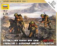 ズベズダART OF TACTICイギリス 迫撃砲チーム フィギュアセット
