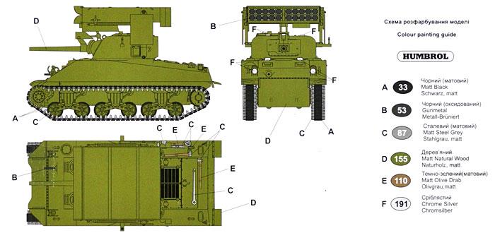 M4A2 シャーマン T40 ロケットランチャー装備プラモデル(ユニモデル1/72 AFVキットNo.223)商品画像_1