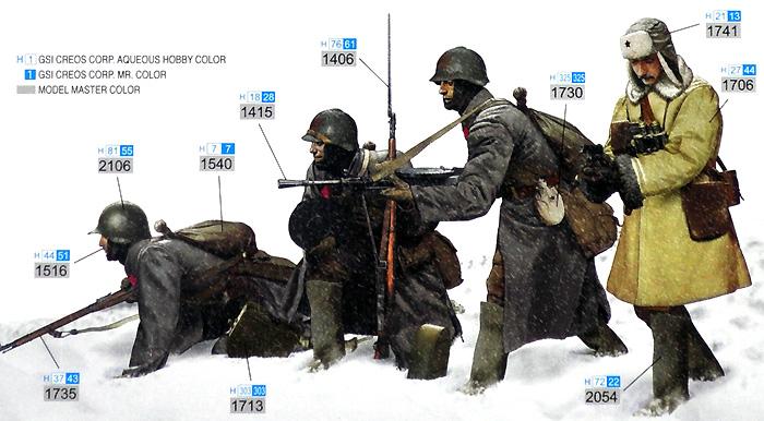 ソビエト 歩兵 1941年 冬プラモデル(ドラゴン1/35 39-45 SeriesNo.6744)商品画像_2