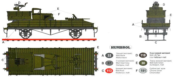 ロシア 装甲列車用 無蓋貨車 対戦車砲 対空機銃搭載プラモデル(ユニモデル1/72 AFVキットNo.642)商品画像_1