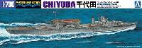 アオシマ1/700 ウォーターラインシリーズ特殊潜航艇母艦 千代田