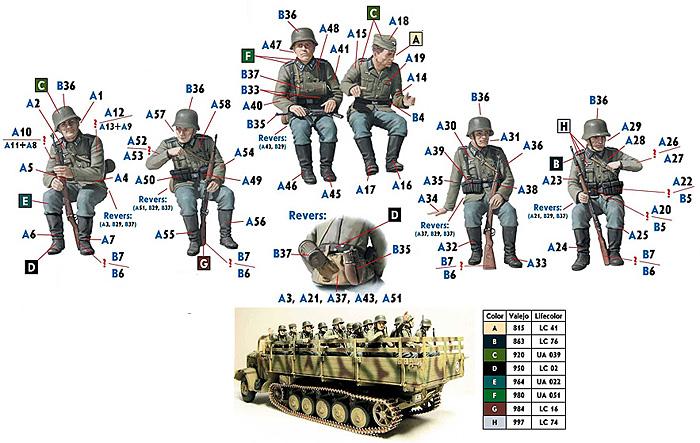 ドイツ 装甲擲弾兵 6体 乗車シーンプラモデル(マスターボックス1/35 ミリタリーミニチュアNo.MB35137)商品画像_1