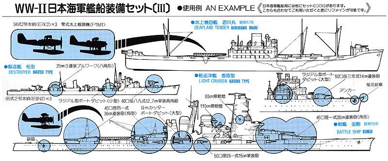 WW2 日本海軍艦船装備セット 3プラモデル(ピットロードスカイウェーブ E シリーズNo.E003)商品画像_1