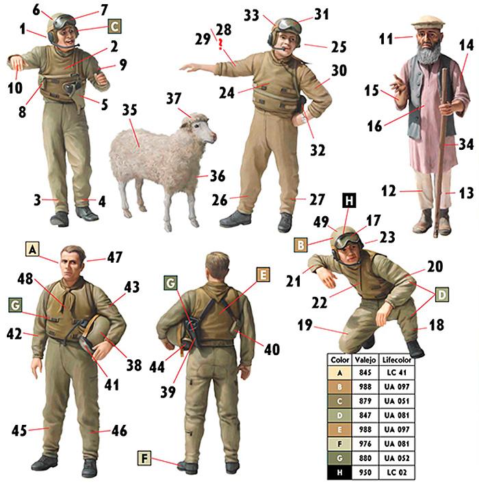 アメリカ 現用戦車兵 & 現地老人 + 羊 (アフガン戦)プラモデル(マスターボックス1/35 ミリタリーミニチュアNo.MB35131)商品画像_1