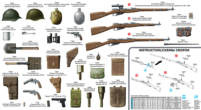 ソビエト歩兵 武器・装備品プラモデル(ミニアート1/35 WW2 ミリタリーミニチュアNo.35102)商品画像_1