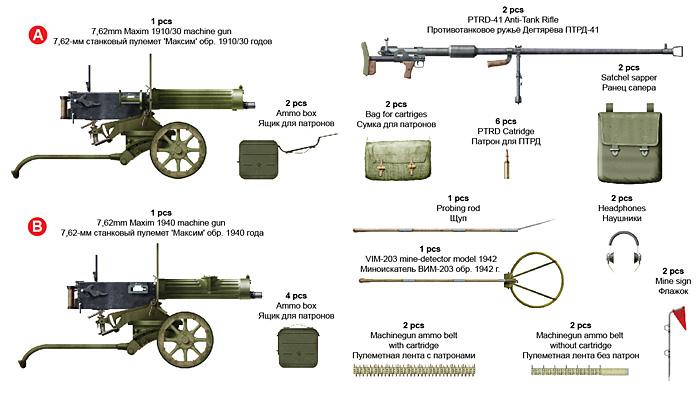 ソビエト重火器・装備品プラモデル(ミニアート1/35 WW2 ミリタリーミニチュアNo.35170)商品画像_1