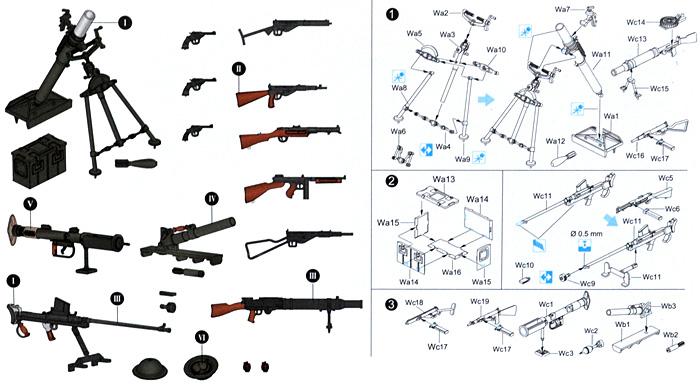 イギリス連邦 小火器セット set.Aプラモデル(リッチモデル1/35 AFVモデルNo.RE30010)商品画像_2
