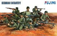 フジミ1/76 ワールドアーマーシリーズドイツ陸軍 歩兵セット