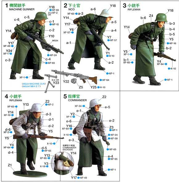 ドイツ冬季装備歩兵 進撃セットプラモデル(タミヤ1/35 ミリタリーミニチュアシリーズNo.256)商品画像_2