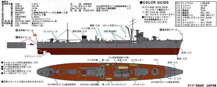日本海軍 足摺型給油艦 足摺プラモデル(ピットロード1/700 スカイウェーブ W シリーズNo.W153)商品画像_1
