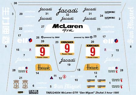 マクラーレン F1-GTR Sun Miguel #9 珠海 3hour 1995デカール(タブデザイン1/24 デカールNo.TABU-24054)商品画像