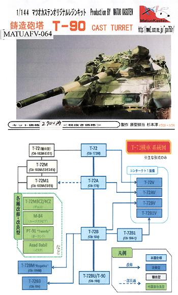 T-90 鋳造砲塔レジン(マツオカステン1/144 オリジナルレジンキャストキット (AFV)No.MTUAFV-064)商品画像