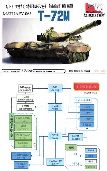 T-72Mレジン(マツオカステン1/144 オリジナルレジンキャストキット (AFV)No.MTUAFV-065)商品画像