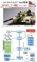 マツオカステン1/144 オリジナルレジンキャストキット (AFV)T-90 鋳造砲塔