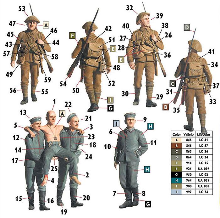 WW1 イギリス兵 & ドイツ兵 負傷兵搬送 ソンム戦 1916年プラモデル(マスターボックス1/35 ミリタリーミニチュアNo.MB35158)商品画像_2