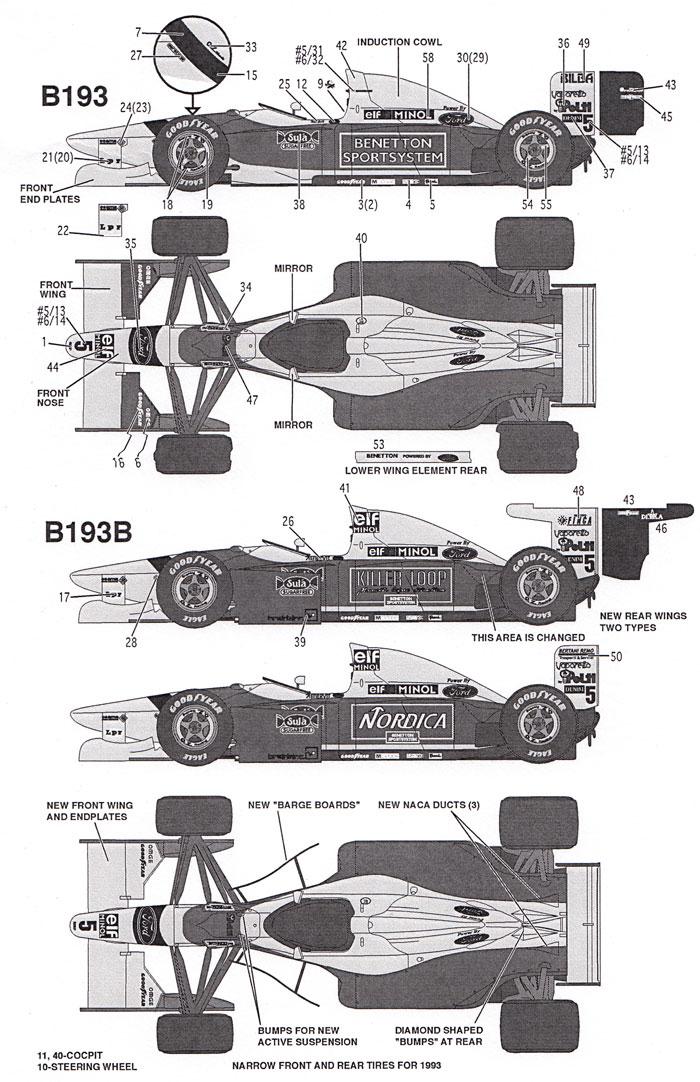 ベネトン B193/B フルスポンサーデカール (1993年)デカール(タブデザイン1/20 デカールNo.TABU-20032D)商品画像_1
