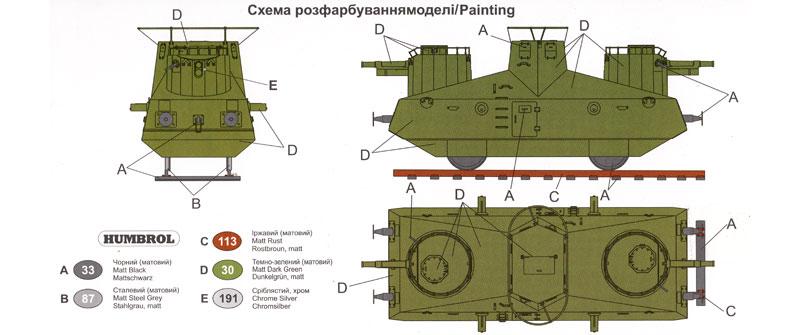 ロシア 試作型自走装甲列車 D-2 (76mm野砲塔 2基)プラモデル(ユニモデル1/72 AFVキットNo.649)商品画像_1