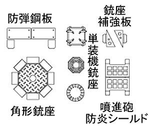 日本海軍 対空機銃 アクセサリーセットエッチング(ファインモールド1/700 ファインデティール アクセサリーシリーズ (艦船用)No.AM-048)商品画像_1