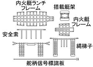日本海軍 艦載艇用 アクセサリーセットエッチング(ファインモールド1/700 ファインデティール アクセサリーシリーズ (艦船用)No.AM-049)商品画像_1