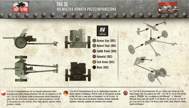 ドイツ 3.7cm Pak36 対戦車砲プラモデル(FTF1/72 AFVNo.72022)商品画像_1