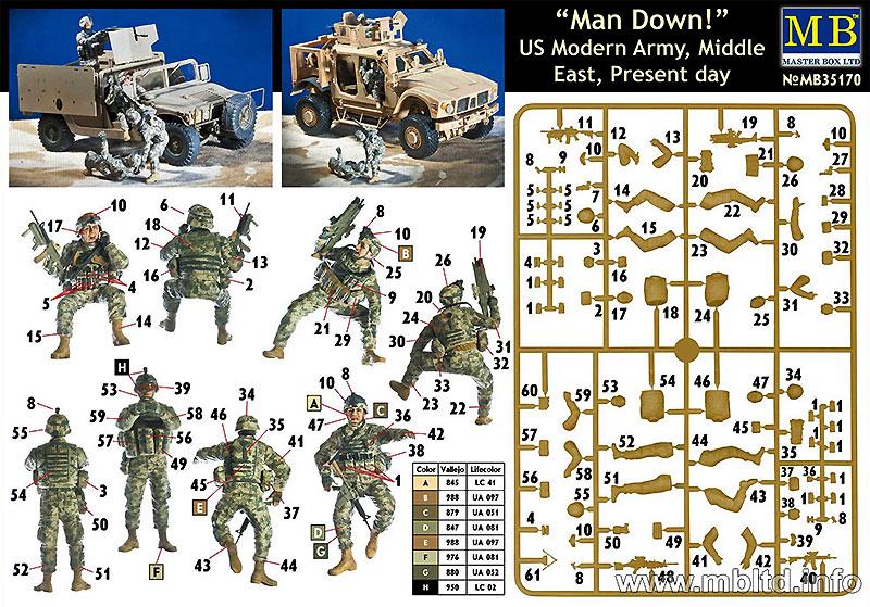 アメリカ 現用兵士 中東アフガン戦 車上捜索 1名負傷プラモデル(マスターボックス1/35 ミリタリーミニチュアNo.MB35170)商品画像_1
