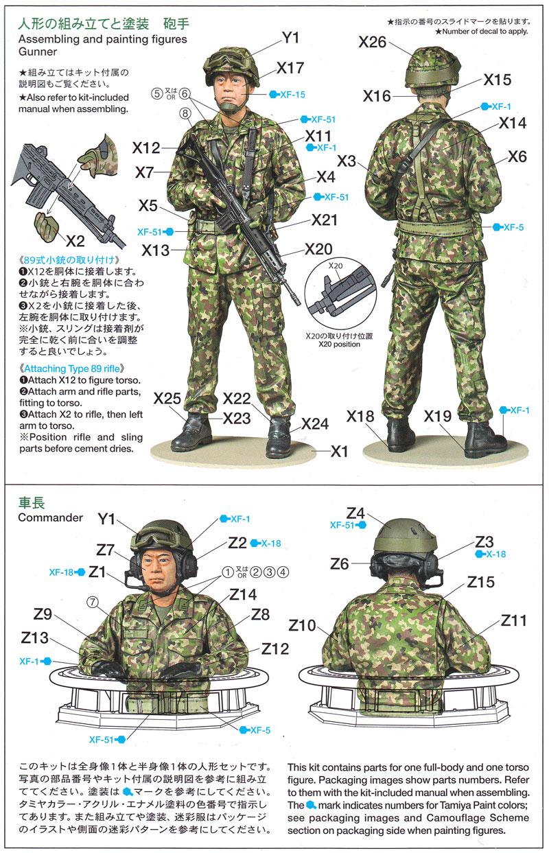 陸上自衛隊 戦車乗員セットプラモデル(タミヤ1/16 ワールドフィギュアシリーズNo.016)商品画像_1