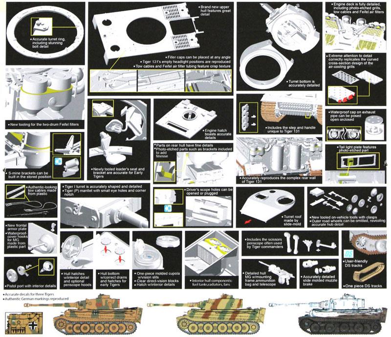 ドイツ 重戦車 ティーガー 1 初期生産型 第504重戦車大隊 131 チュニジアプラモデル(ドラゴン1/35 '39-'45 SeriesNo.6820)商品画像_2