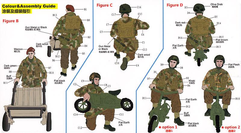イギリス 空挺部隊 Bセットプラモデル(ブロンコモデル1/35 AFVモデルNo.CB35192)商品画像_2