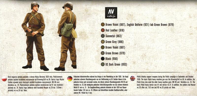 ポーランド 迫撃砲 & 機関銃 (ビエホティ 1939)プラモデル(FTF1/72 AFVNo.PL1939-027)商品画像_1