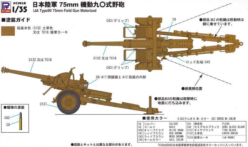 日本陸軍 75mm 機動九〇式野砲プラモデル(ピットロード1/35 グランドアーマーシリーズNo.G040)商品画像_1