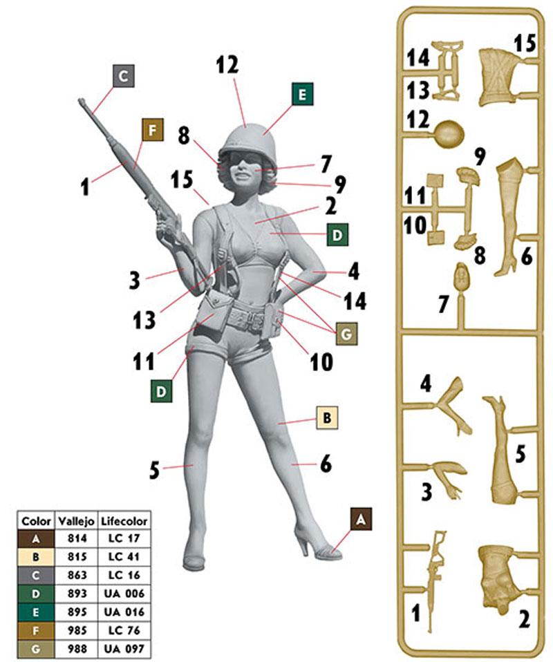 アリス (ビキニ & M1A1カービン)プラモデル(マスターボックスピンナップ (Pin-up)No.MB24003)商品画像_1