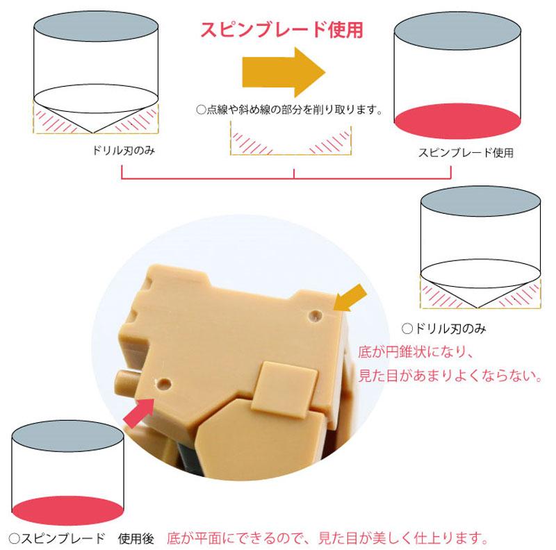 スピンブレード (刃幅 1-3mm)マイクロブレード(ゴッドハンド模型工具No.GH-SB)商品画像_2