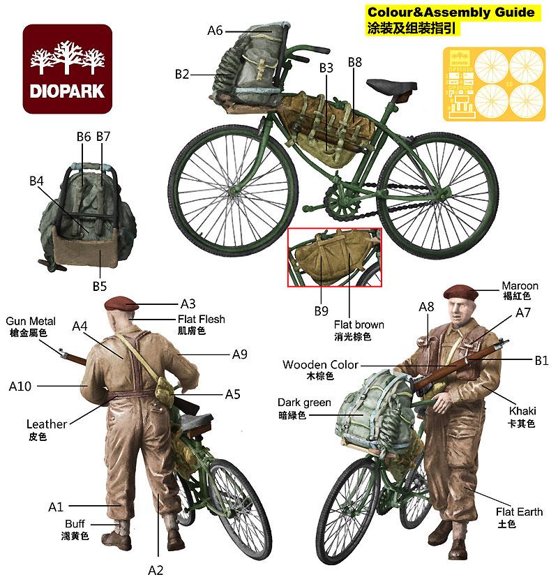 WW2 英軍 海兵隊兵士セット Bプラモデル(ダイオパーク1/35 プラスチックモデルキットNo.DP35015)商品画像_1