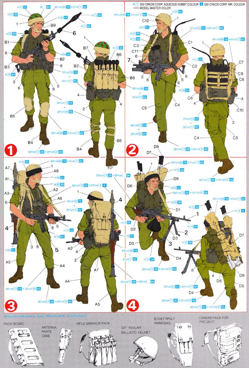 イスラエル軍 空挺部隊プラモデル(ドラゴン1/35 World's Elite Force SeriesNo.3001)商品画像_2