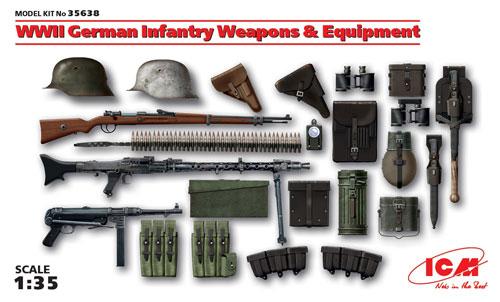 WW2 ドイツ歩兵 ウェポン & 装備セットプラモデル(ICM1/35 ミリタリービークル・フィギュアNo.35638)商品画像