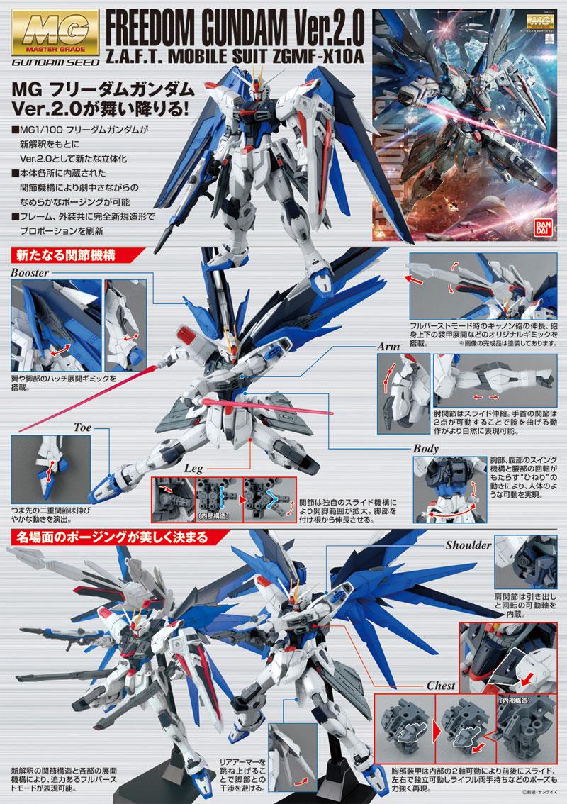 ZGMF-X10A フリーダムガンダム Ver.2.0プラモデル(バンダイMG (マスターグレード)No.0204883)商品画像_4