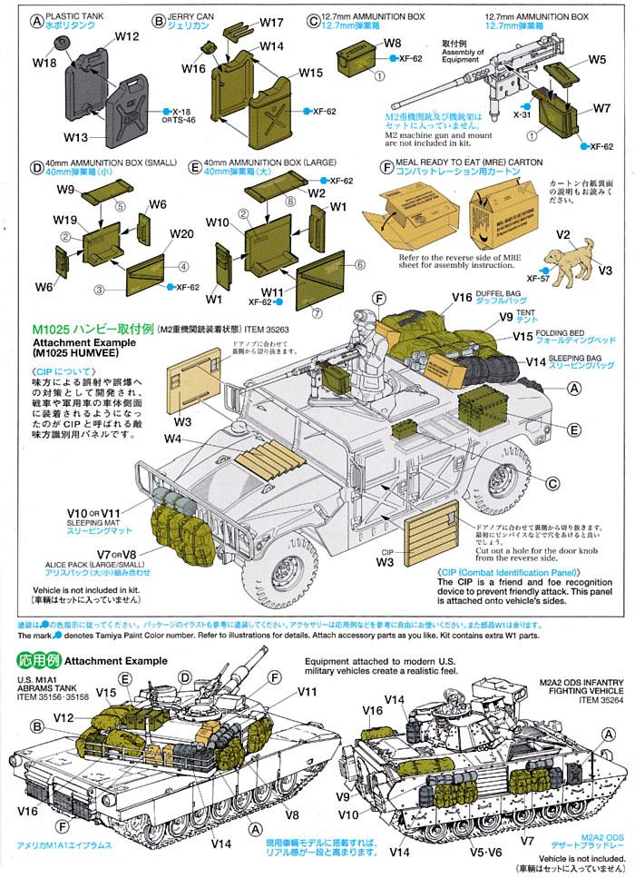アメリカ現用車輌 装備品セットプラモデル(タミヤ1/35 ミリタリーミニチュアシリーズNo.266)商品画像_1