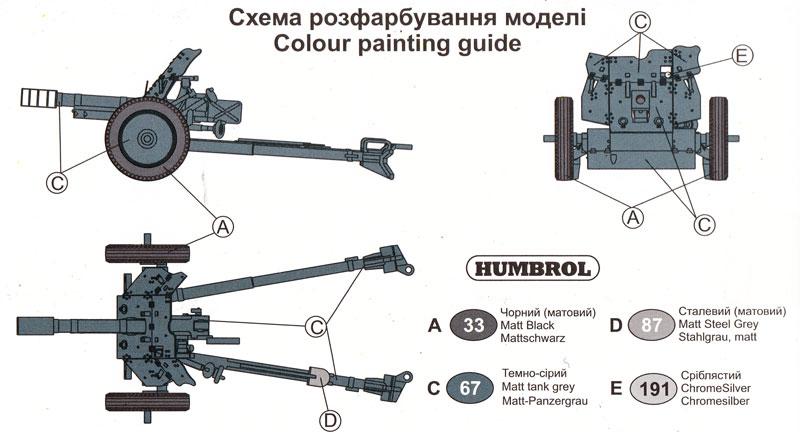 ドイツ 7.5cm 歩兵砲 IG37プラモデル(ユニモデル1/72 AFVキットNo.664)商品画像_1
