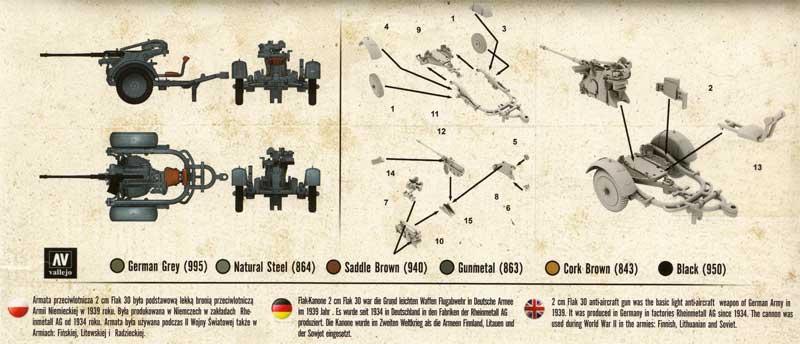 ドイツ 2cm Flak30 対空機関砲プラモデル(FTF1/72 AFVNo.PL1939-035)商品画像_1